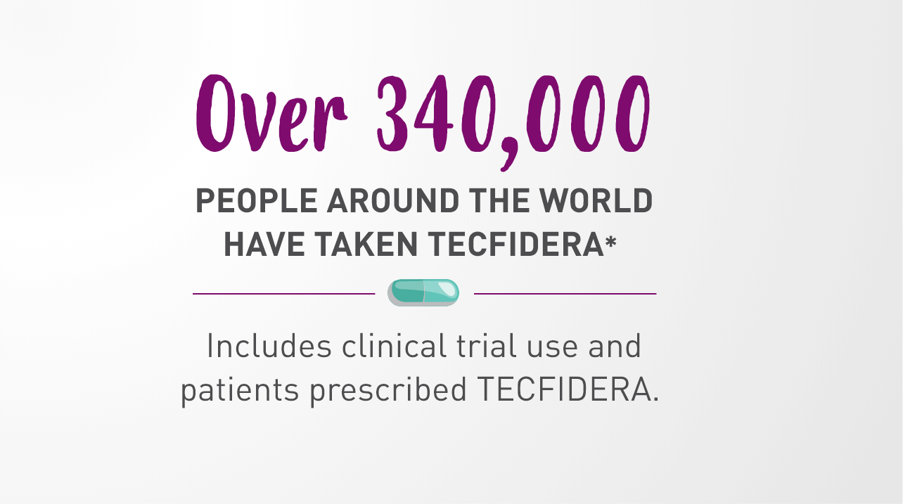Thousands of people have taken TECFIDERA